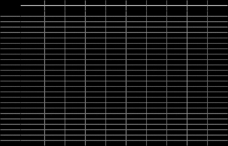 徳島県の人口推移(男女総数)